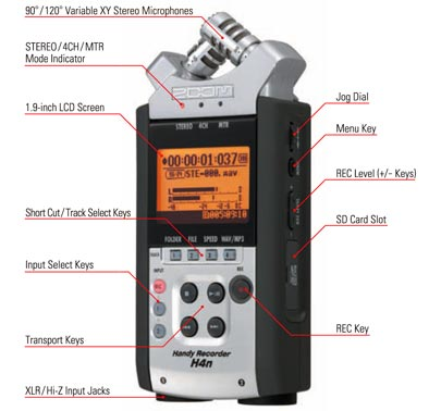 One of the more popular field recorders on the market, the Zoom H4N. Retailing at $199.99