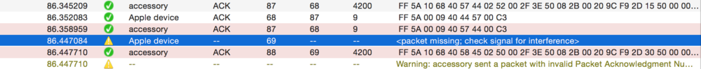 Bluetooth packet loss caused by BPA100.
