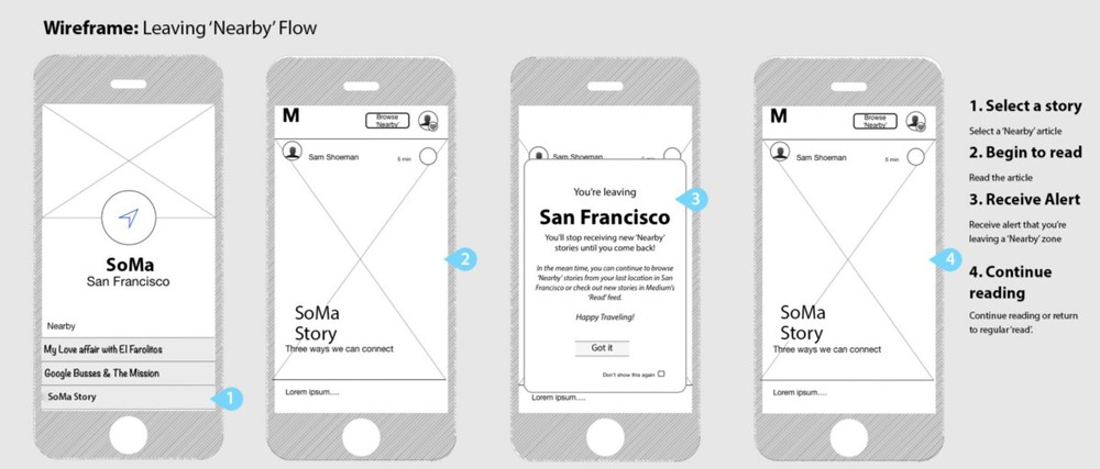 medium for ios finding stories by location ian schoen