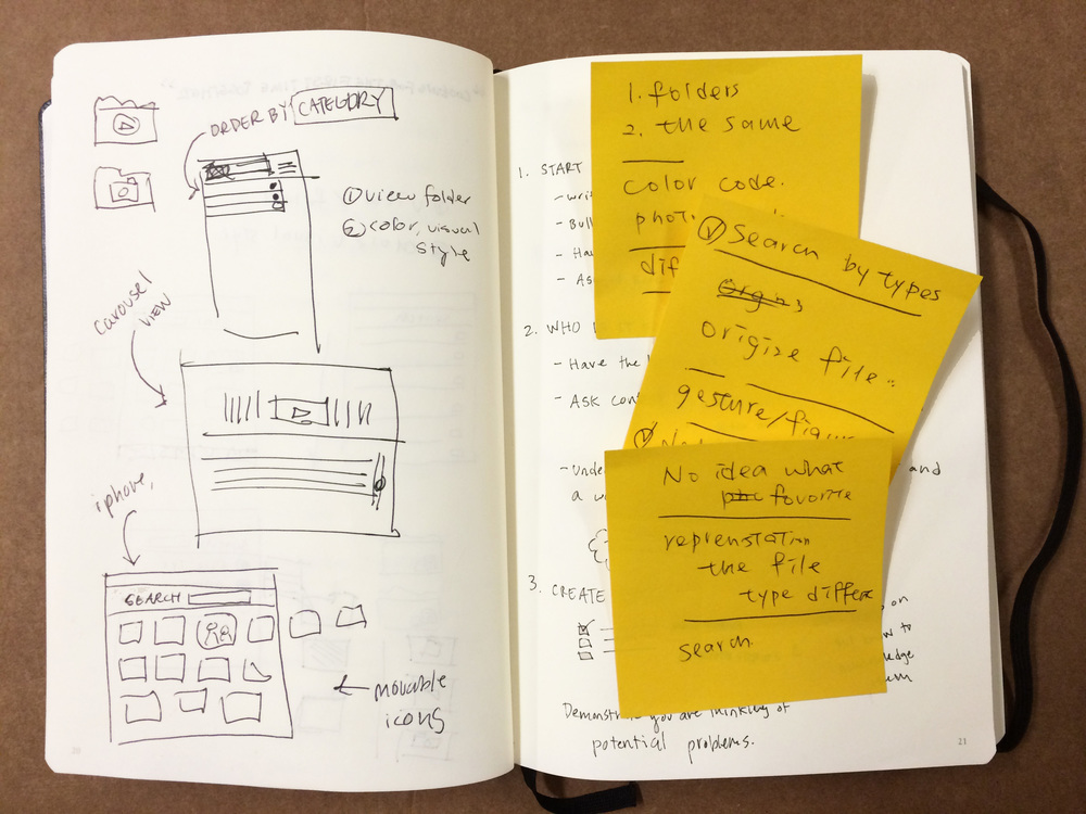 Notes from our re-design