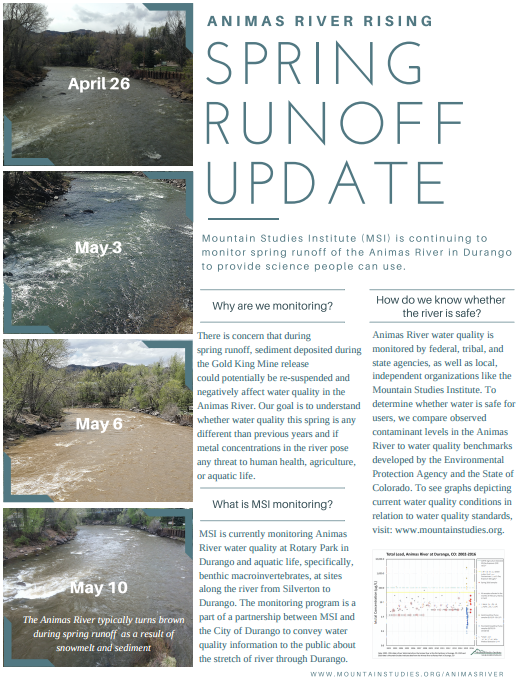 Click to open the spring runoff update