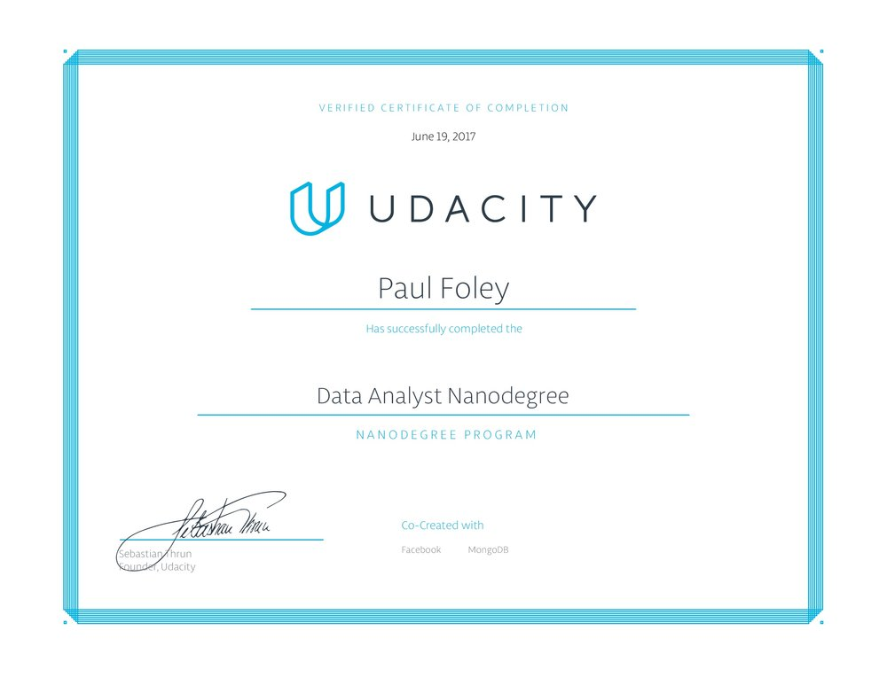 Udacity Nanodegree - Data Analyst