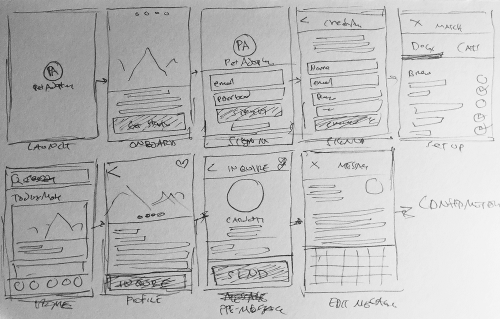 RP_Wireframes_Sketch.png