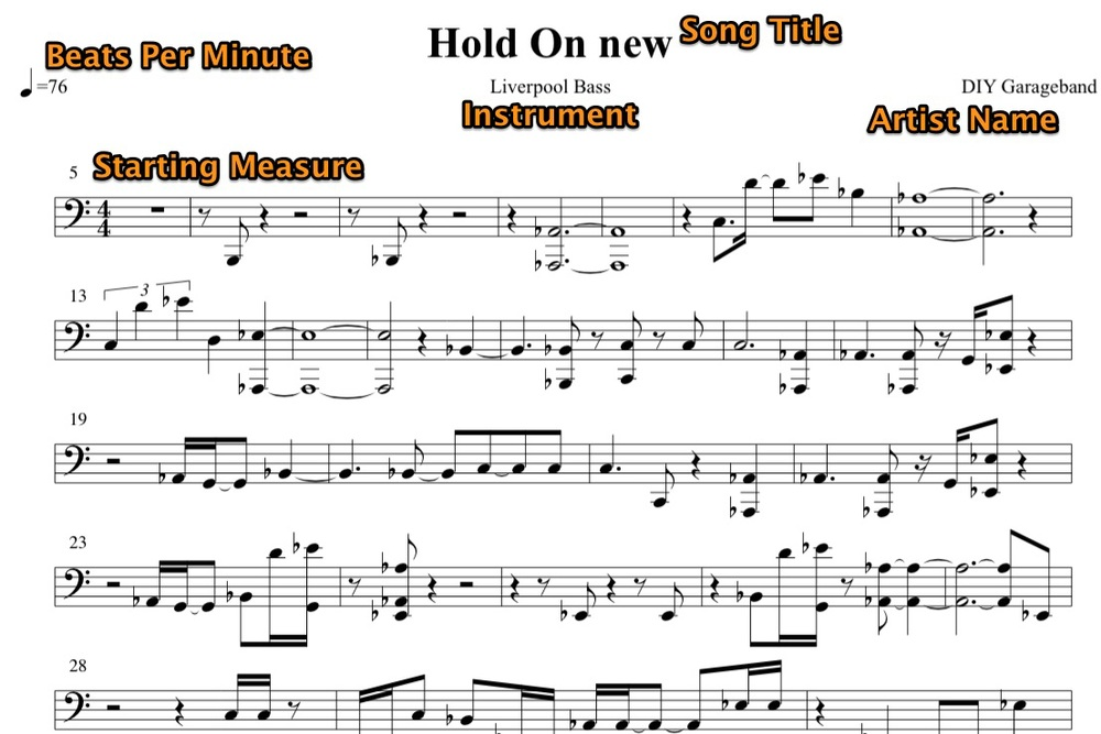 stuck in the middle with you sheet music pdf