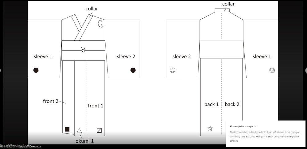 kimono-diagram