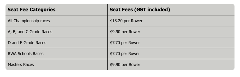 2016 oar fee rates