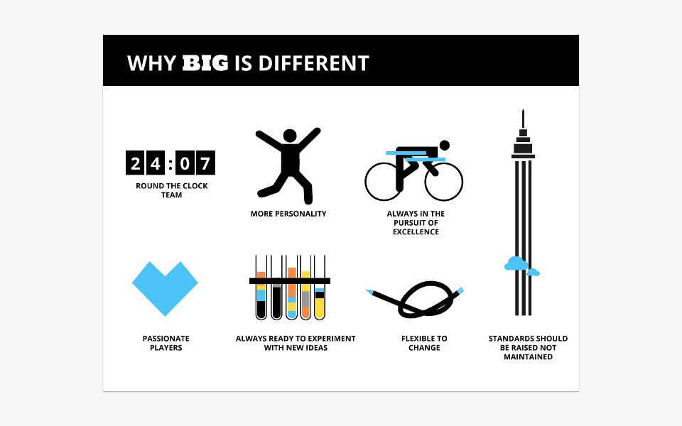 Why-Big-is-different.jpg