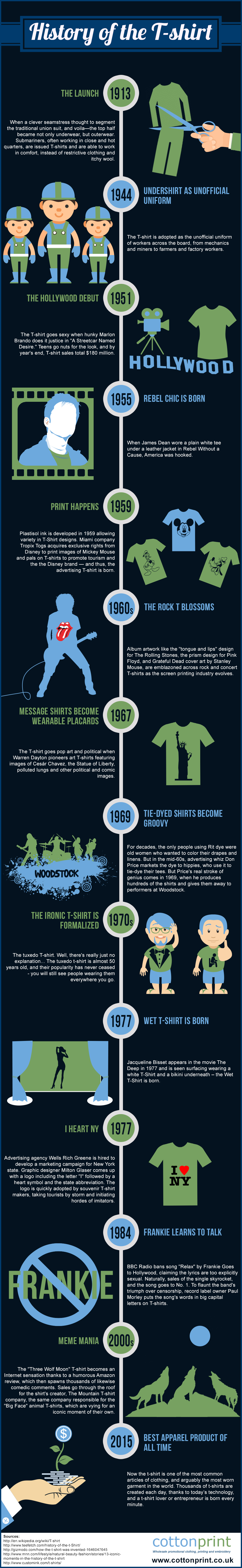 History-of-the-T-shirt.jpg