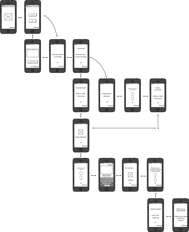 Momiad - Phone