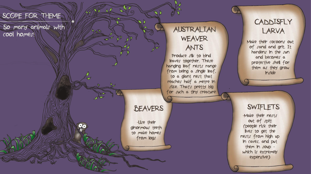 Natalie Palmer Sutton | hand illustrated ideas for Bear Nibbles 17.png