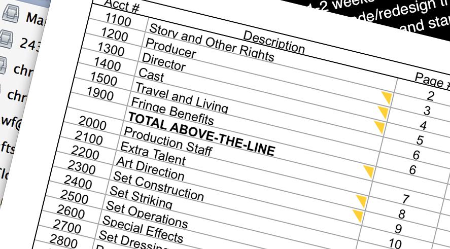 Script, budgeting, scheduling, creative