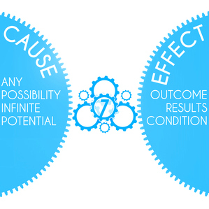 7 gears between cause and effect square.jpg