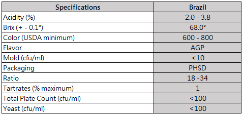 OHSD = Openhead 55 gl. Steel Drums, with two polybags   BT = Bulk Tankers   The specifications above are in accordance with the analysis methods described in the Quality Control Manual for Citrus Processing Plants, published by Intercit Inc., Safety Harbor, Florida USA.