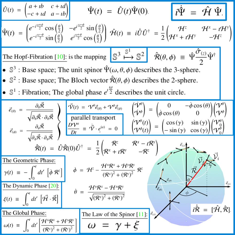 Law of the Quaternion