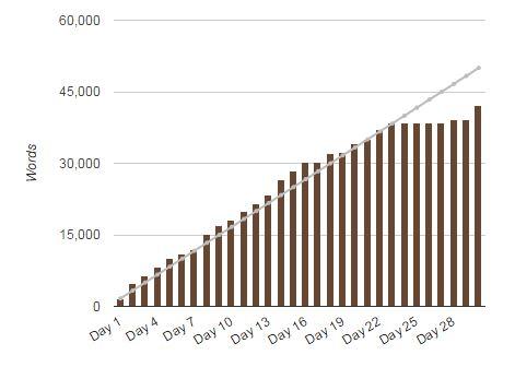 nano-stats-month-end