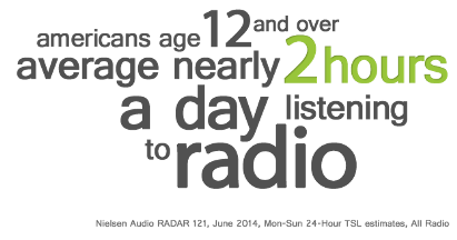 Two hours is a substantial amount of time...that's 25% of the average work day!  It's also plenty of time for those listeners to hear about your business.