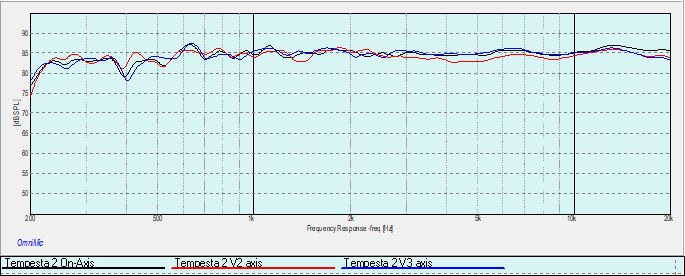 Tempesta 2 Vertical Response.jpg