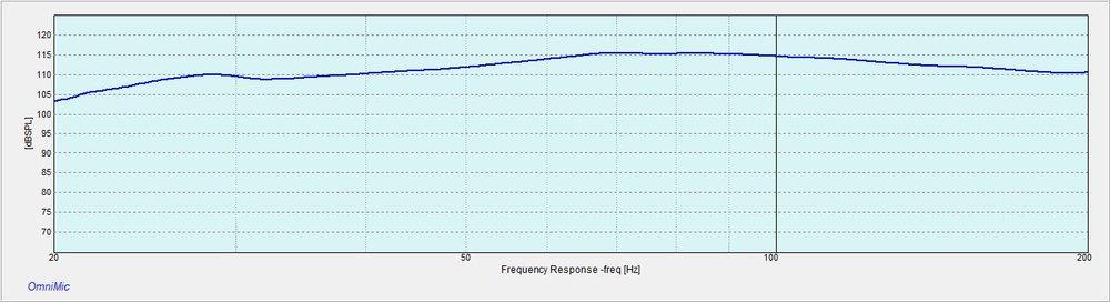 Tempesta 2 Nearfield Bass Response.jpg