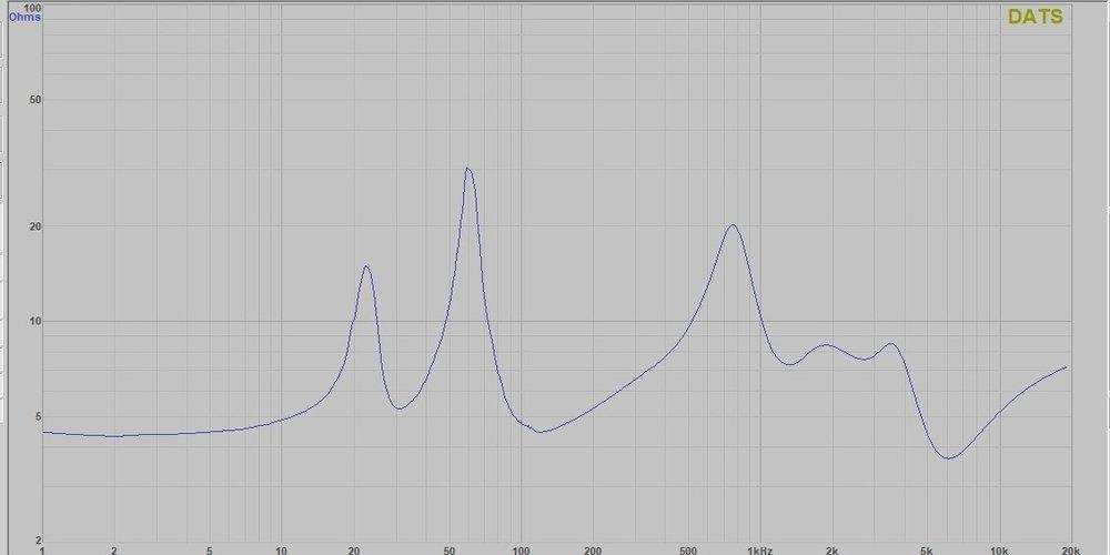 Tempesta 2 Impedance.jpg