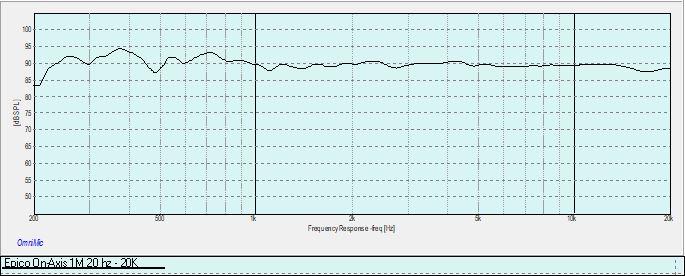 Epico On-Axis 1M 200 hz - 20K.jpg