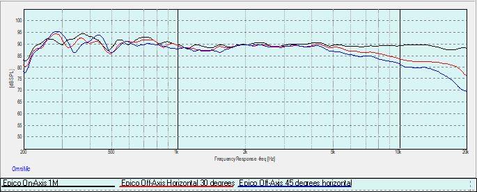 Epico 0-30-45 degrees off-axis horizontal.jpg
