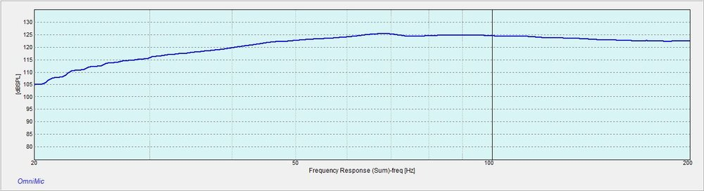 Filarmonica Nearfield Bass Response.jpg