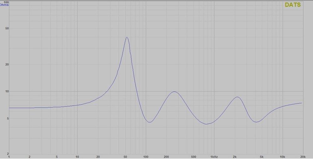 Ceramica CC Impedance 7-5-18.jpg