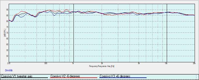 Coesivo Vertical Response.jpg