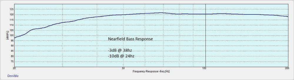 Coesivo Nearfield Bass 20-200 hz.jpg