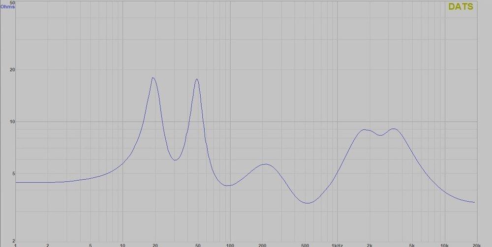 Coesivo Impedance.jpg