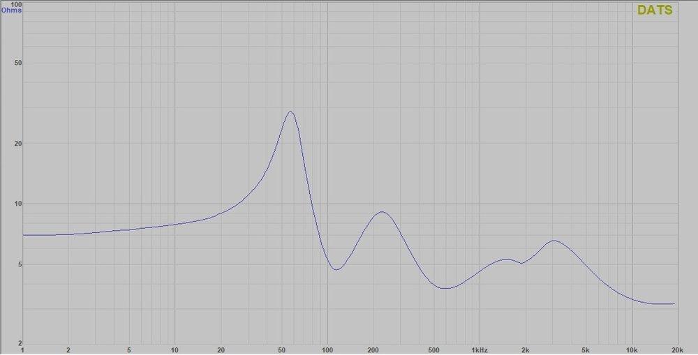Finezza CC Impedance.jpg