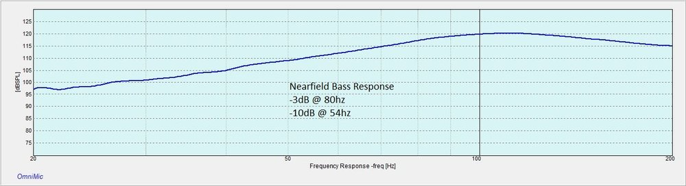 Finezza CC Nearfield Bass Response.jpg