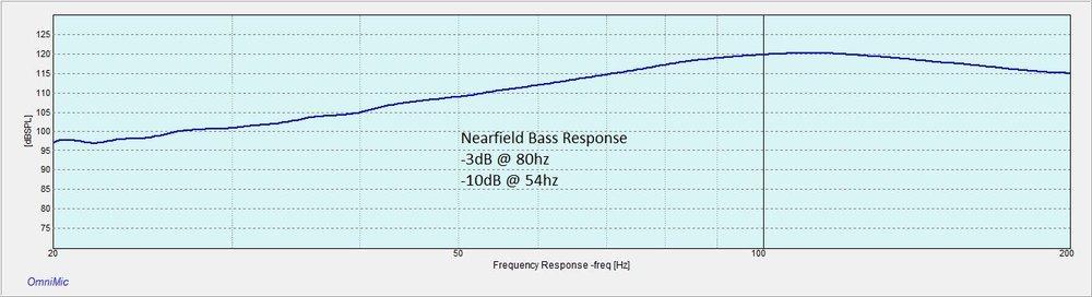 Finezza CC Nearfield Bass Response.jpg