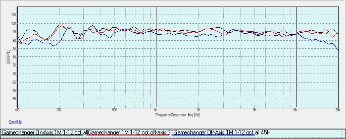 Gamechanger 0-30-45 off-axis 1-12 oct all.jpg