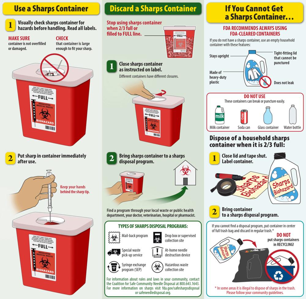 3-sharps disposal (1).png
