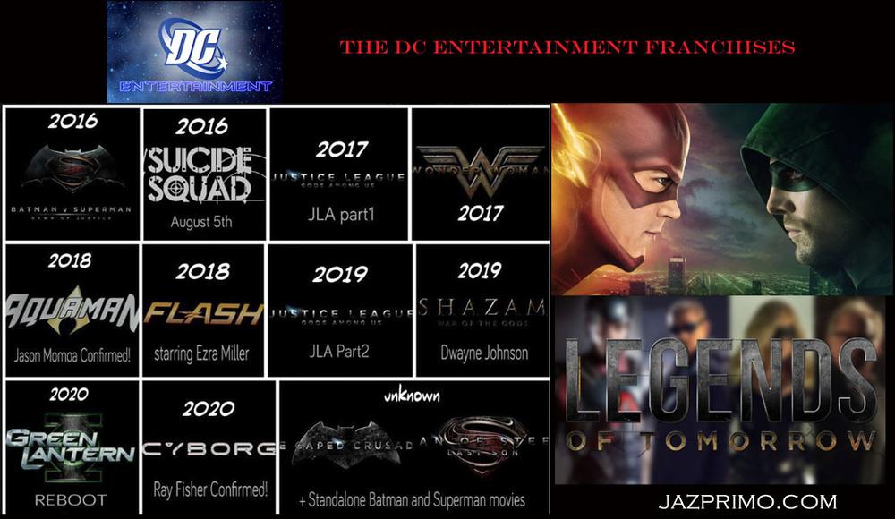 DC Franchises