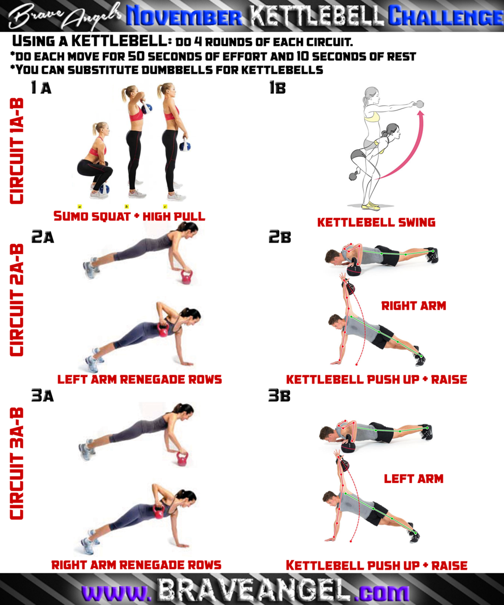 Kettlebell Strength & Endurance Blast — Health, Fitness ...