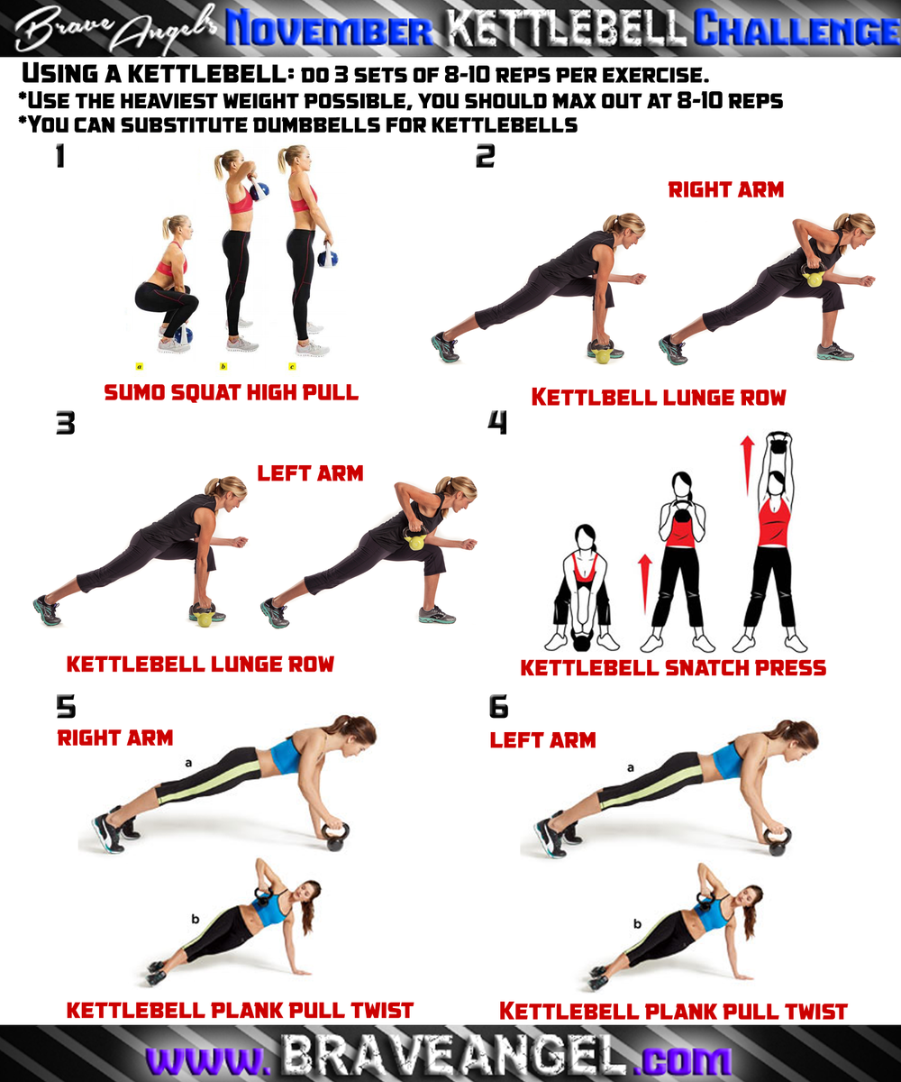 New Kettlebell Exercises For Your Workout Routine: Full Body On Fire Workouts