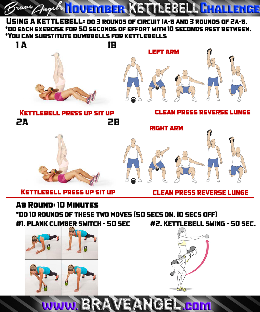 Fat Burning Kettlebell Exercises: Let That Kettlebell Swing!