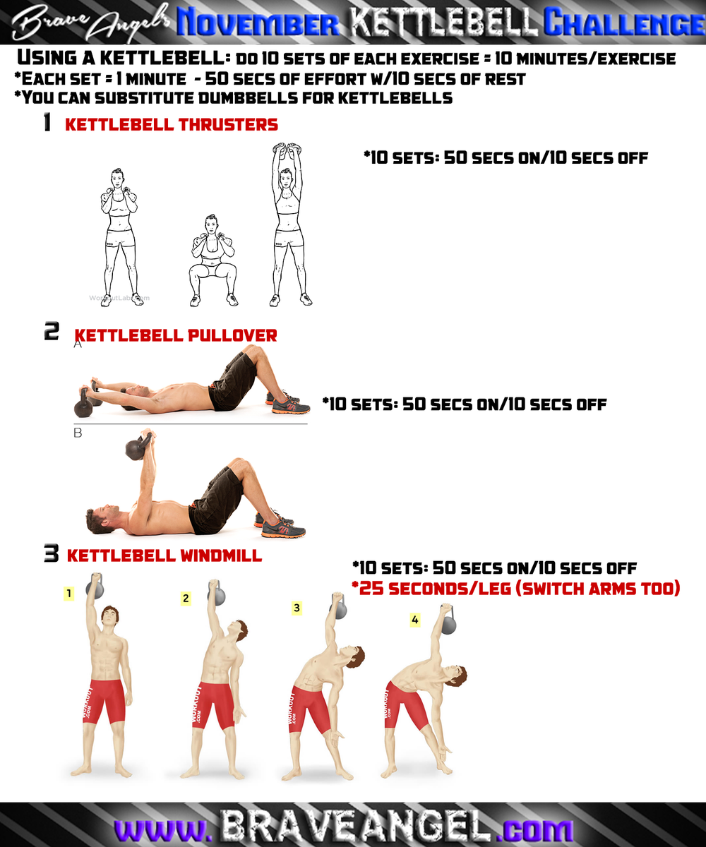 Kettlebell Upper Body Sculpt