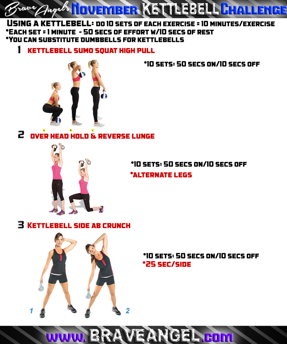Kettlebell Lower Body Sculpt