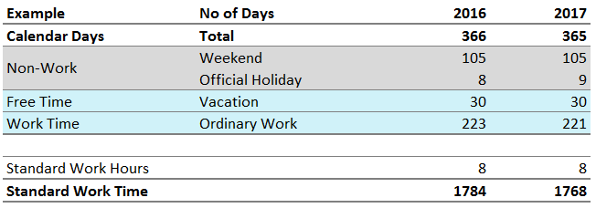 Work days.PNG