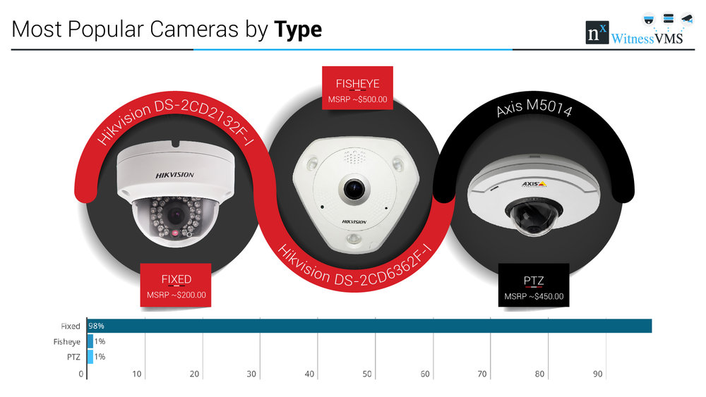 2017 Camera Report Slide 3-100.jpg