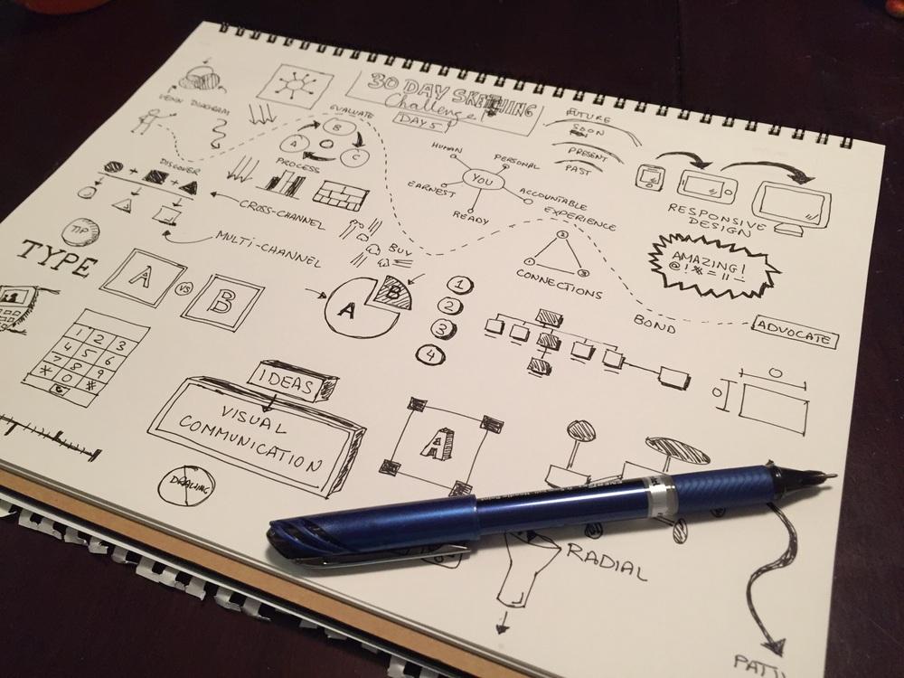 Sketching Processes