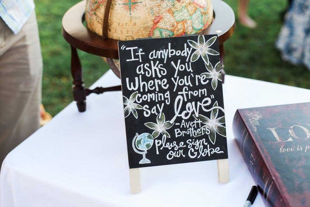 Globe guest book sign