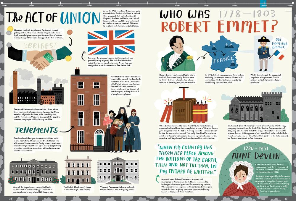 Act of Union& Emmet p38&39.jpg