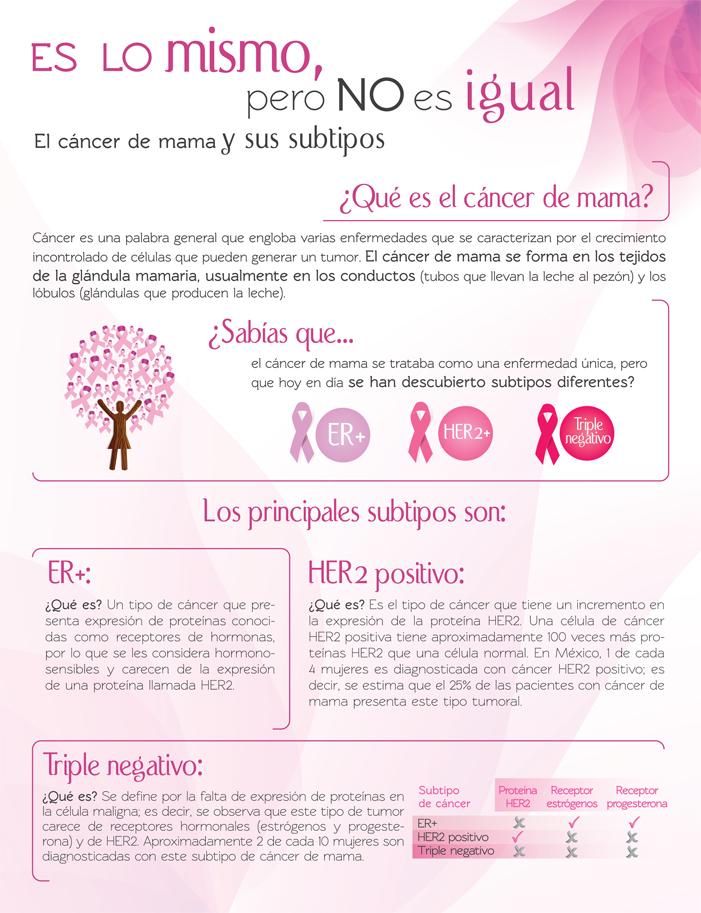 infografia-cancer-mama-1.jpg