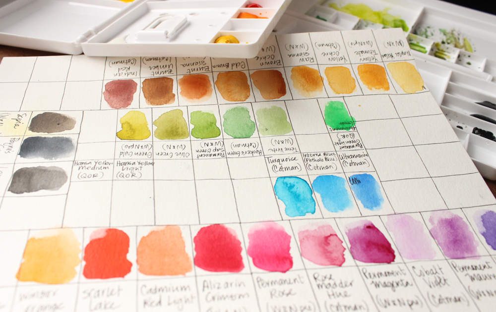 watercolour palette paint swatch