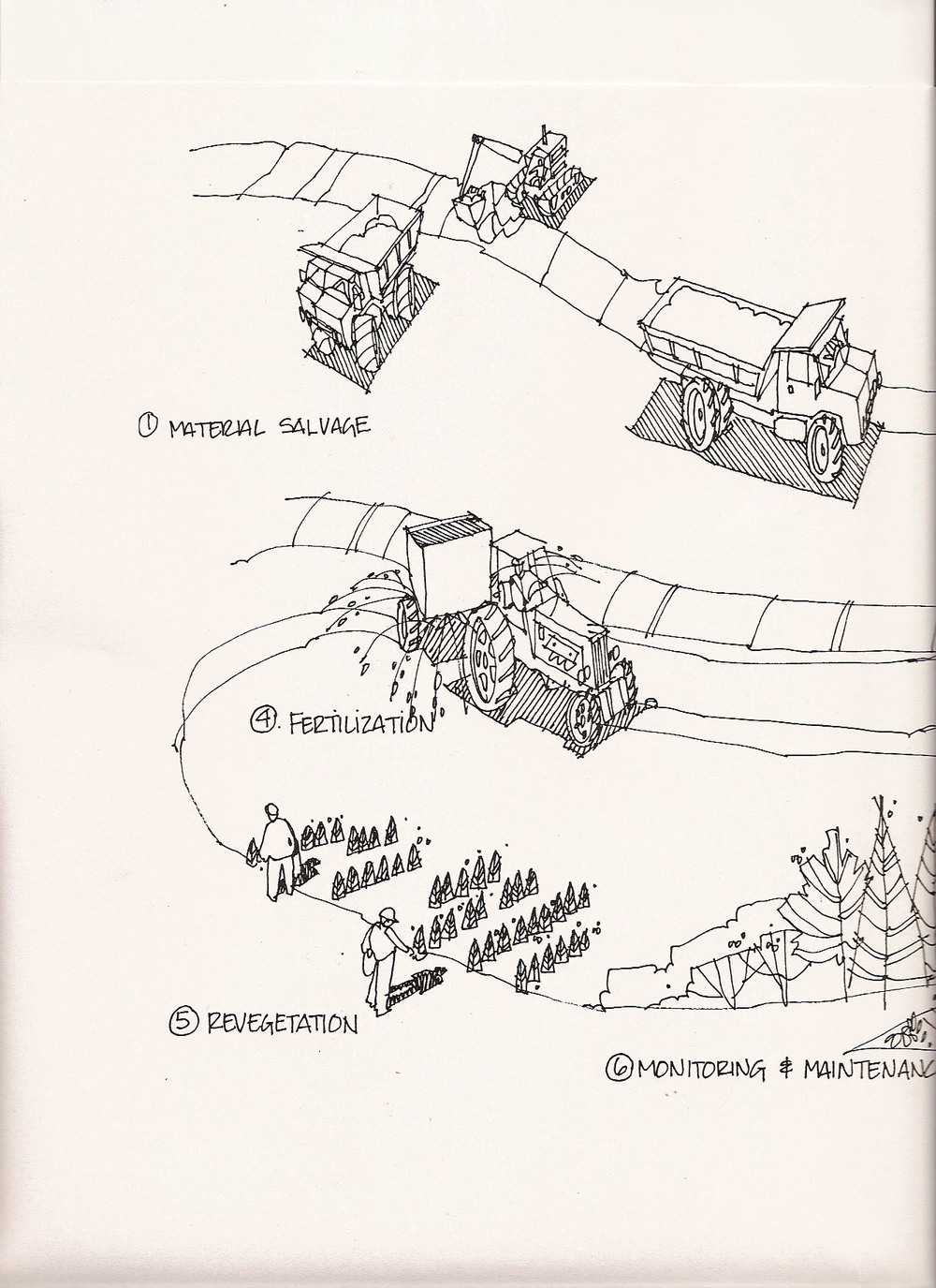 process line drawing-4351903079.jpg