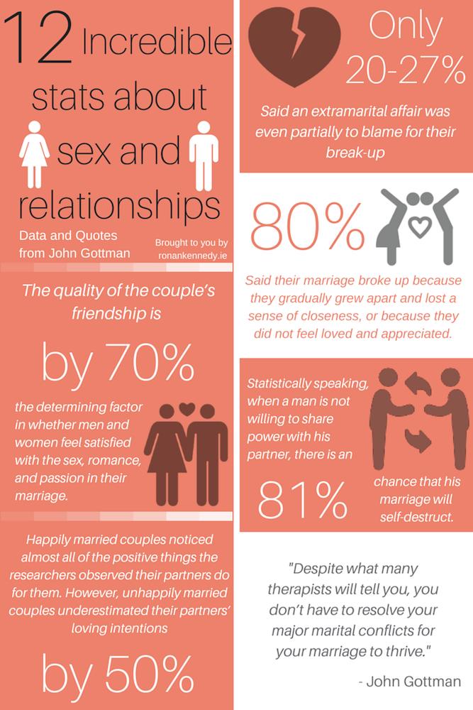 Couples having incredible sex